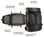 Aviator Travel Backpack Diagram